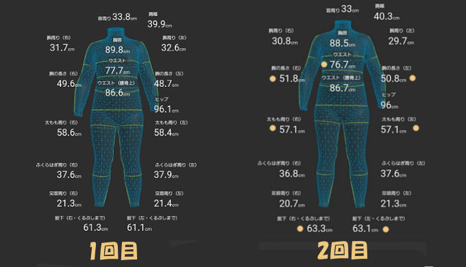 ゾゾスーツ着用して計測してみた結果。