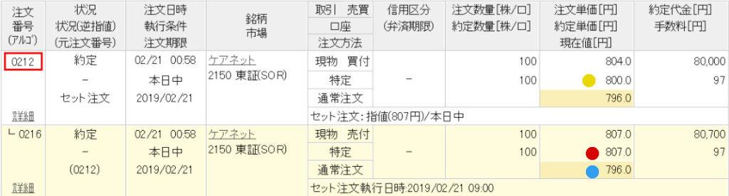 株取引体験談・ケアネット