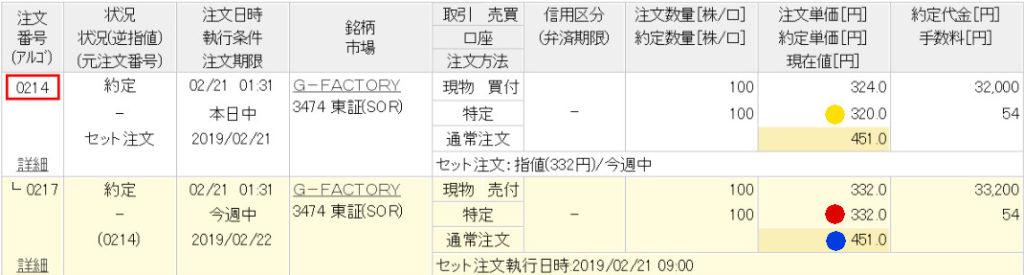 株売買体験談・G-FACTRY
